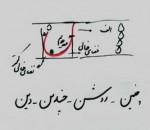 آموزش ادغامی نقاشی و خوشنویسی توسط استاد حقانی