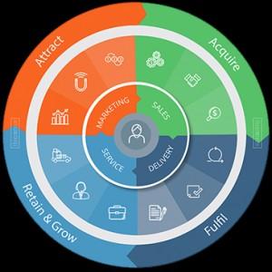 چگونه باید اهداف شخصی تان را با اهداف سازمانی هماهنگ کنید؟